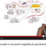 Sociale innovatie in de Logistiek