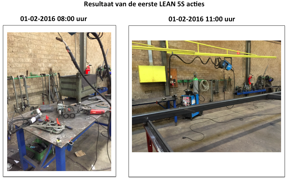 Logistiek project met Lean 5S